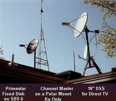 AITV 5 Satellites