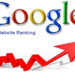 How Businesses Should Use Google for Their Website Ranking