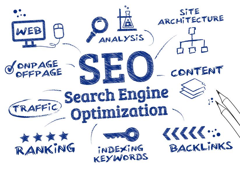Search Engine Optimization, Ranking algorithm