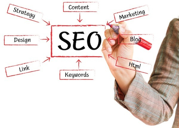 The Good, The Bad, And The SEO