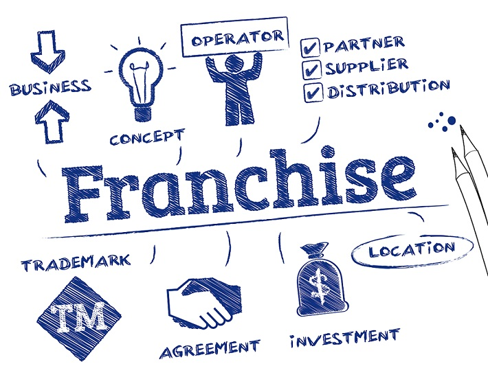 3 Tips for Better Local Franchise Marketing