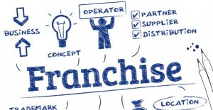 how-to-buy-a-franchise