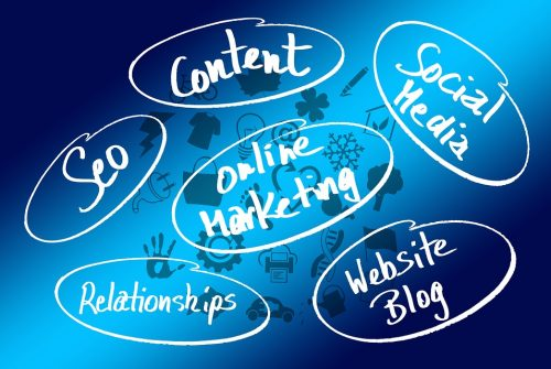 The Basics Of Marketing Your Business Online